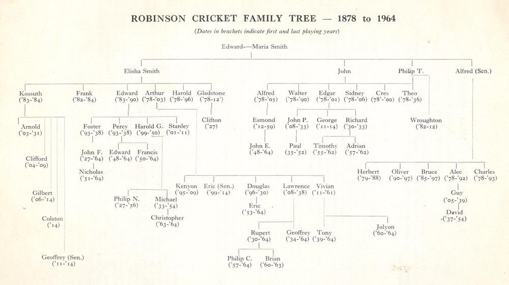 The Cricket Family Robinson